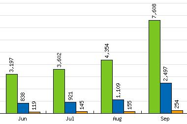 statistieken2007.jpg